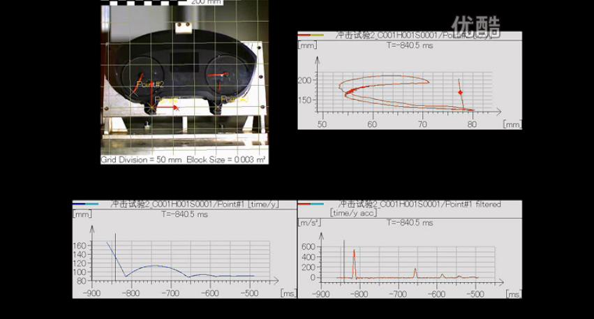 高速摄影机的应用——汽车仪表跌落分析